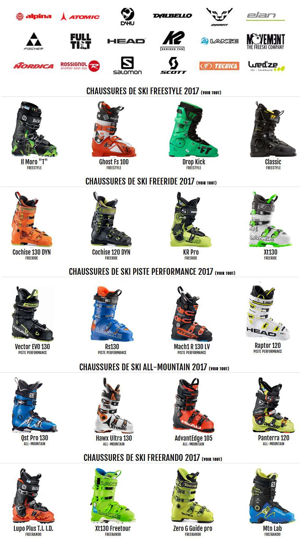 5a5368aca5b7 Toutes les marques, Tous les modeles, Tous les prix sur Skipass  http://www.skipass.com/guide-matos/chaussures-ski/